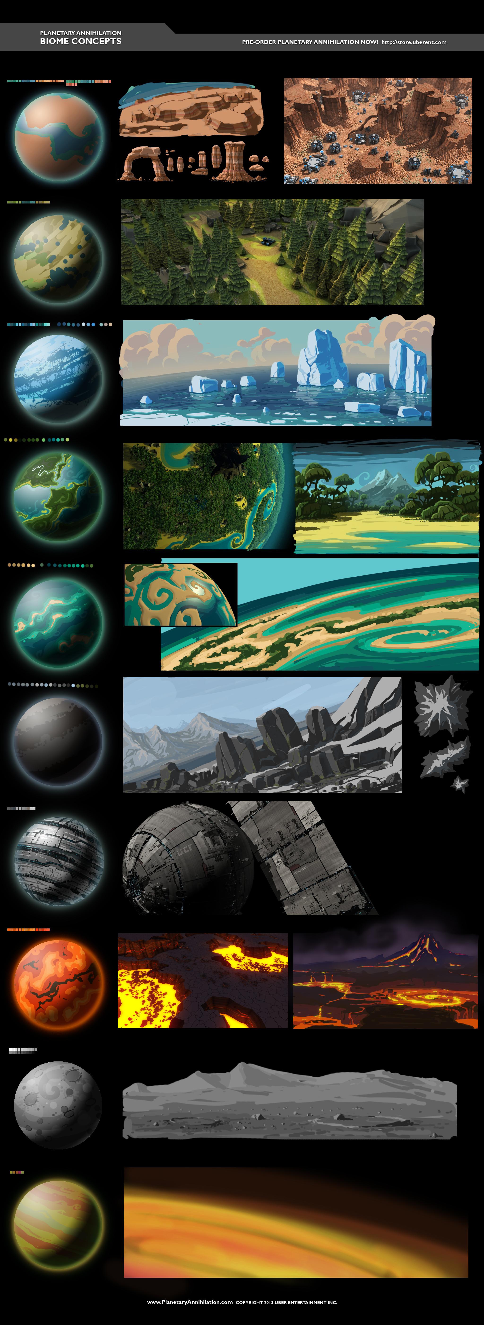 PA biomes concept public Neue Planeten-Biome enthüllt