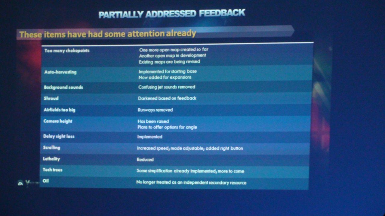 partially adressed feedback Wie Victory Games mit Community-Feedback C&C wieder auf Kurs bringen will