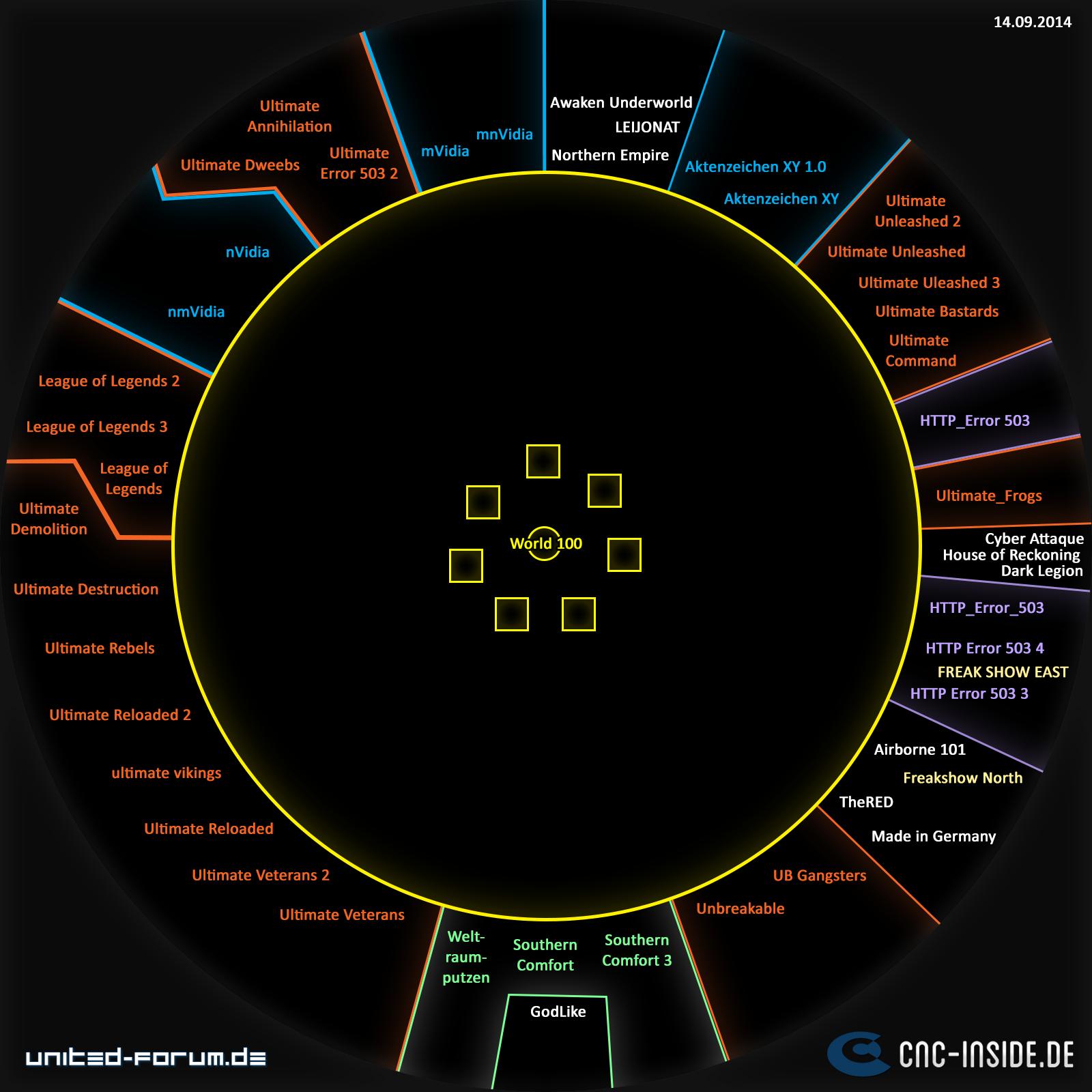World100 map14092014 Server Report: Übersicht der Allianzgebiete und Interview mit Aktenzeichen XY