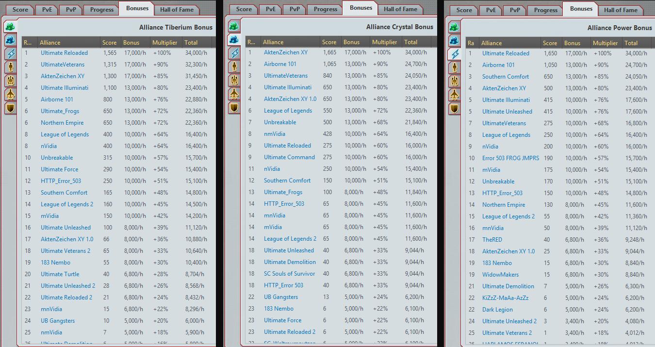 w100 score3 23092014 Server Report: Rankings und Interview mit Unbreakable