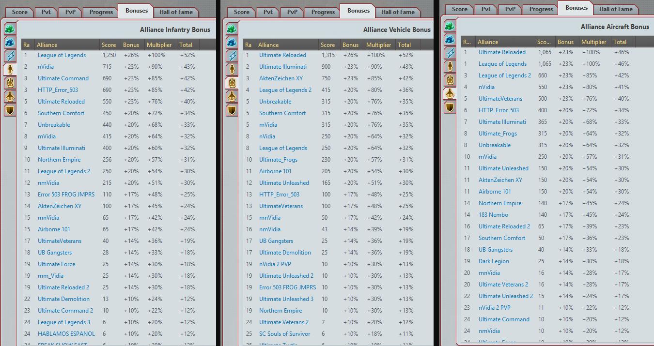 w100 score4 23092014 Server Report: Rankings und Interview mit Unbreakable
