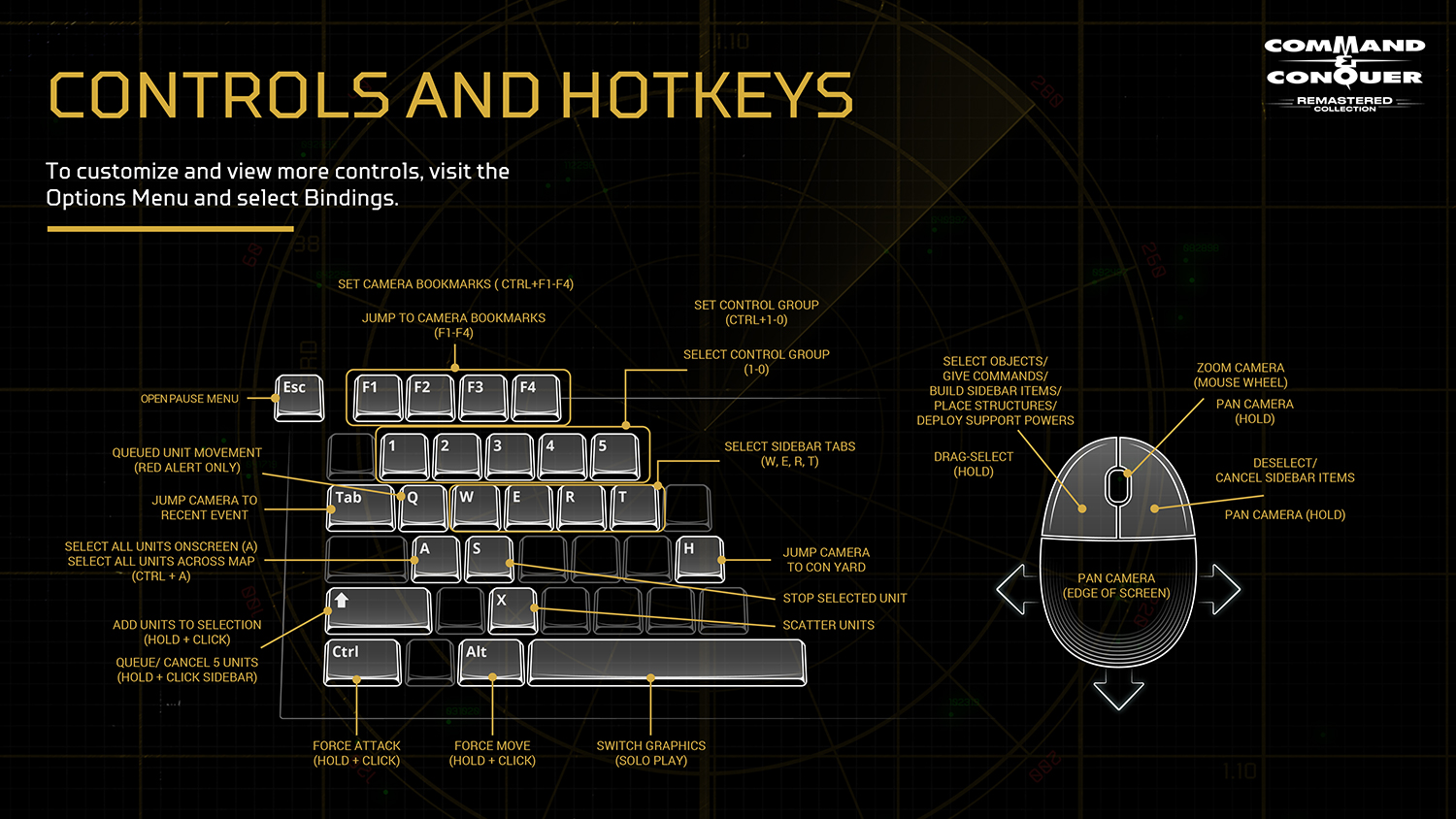 controls and hotkeys Command and Conquer Remastered Hotkeys
