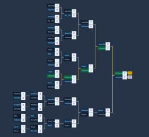 tdlc1 ZxGanon gewinnt den ersten Remastered League Qualifier!
