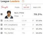 league leaders.jpg